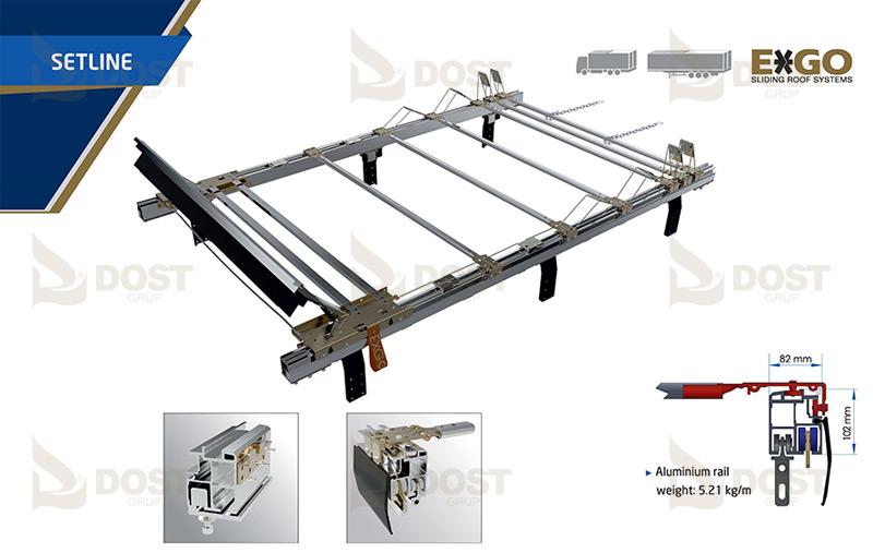 Sliding Roof Systems Dost Teknik